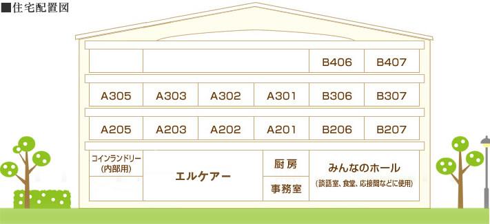 住宅配置図